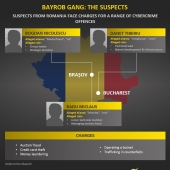 Bayrob Malware Gang Had Elite Tactics, but They Still Got Caught Anyway Image