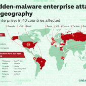 Hackers Used Legitimate Apps to Attack Banks and Governments in 40 Countries Image