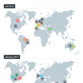 Number of RDP Brute-Force Attacks Spreading Crysis Ransomware Doubles in 6 Months Image