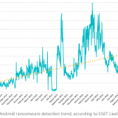 8 Trends in Android Ransomware, According to ESET Image
