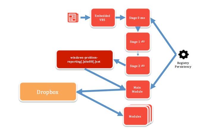 Bugdrop-technicaldetails-