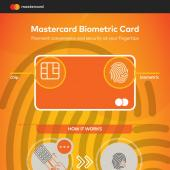 Mastercard Introduces Biometrics Card That Uses Fingerprint Scan Instead of PIN Image