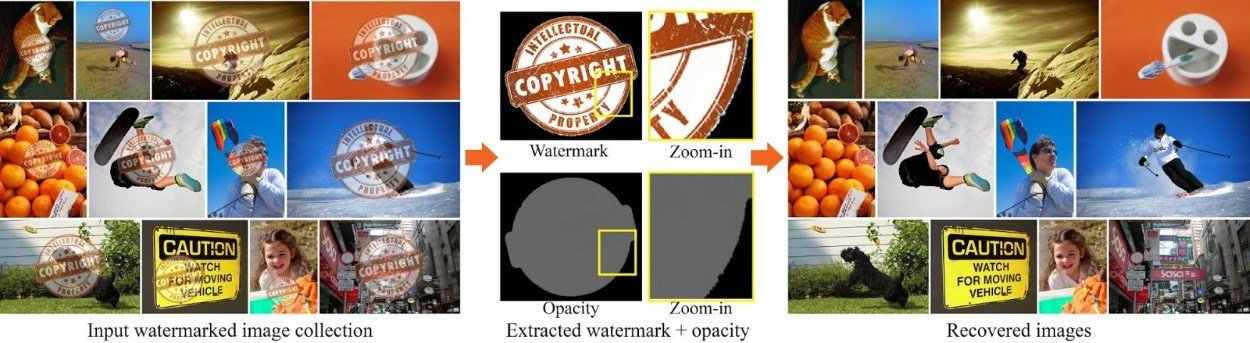 Google Research algorithm that removes image watermarks