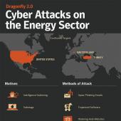 Sabotage Warning Issued on Hackers Hiding Deep Inside Energy Sector Image