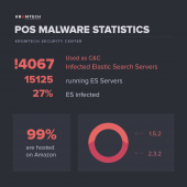Over 4,000 ElasticSearch Servers Found Hosting PoS Malware Files Image
