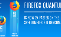 New Firefox Beta Released With New User Interface, New Core Engine Image