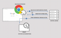 Over 500,000 Users Impacted by Four Malicious Chrome Extensions Image