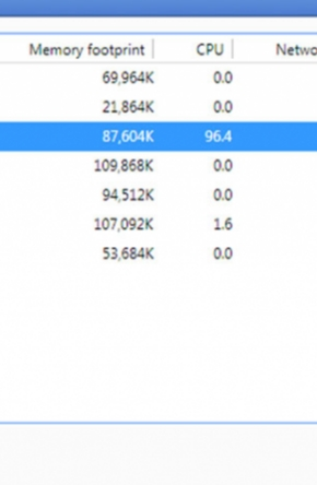 Using the Chrome Task Manager to Find In-Browser Miners Image