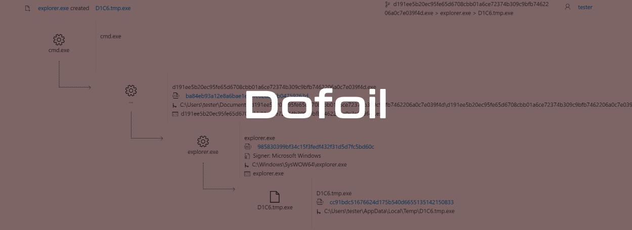 dofoil cryptocurrency miner