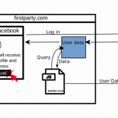 JavaScript Trackers Caught Siphoning Data From