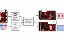 Google Develops AI That Can Separate Voices in a Crowd Image