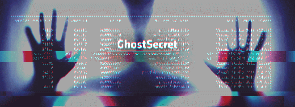 GhostSecret