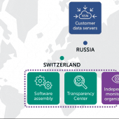 Kaspersky to Move Data of Most Users From Russia to Switzerland Image
