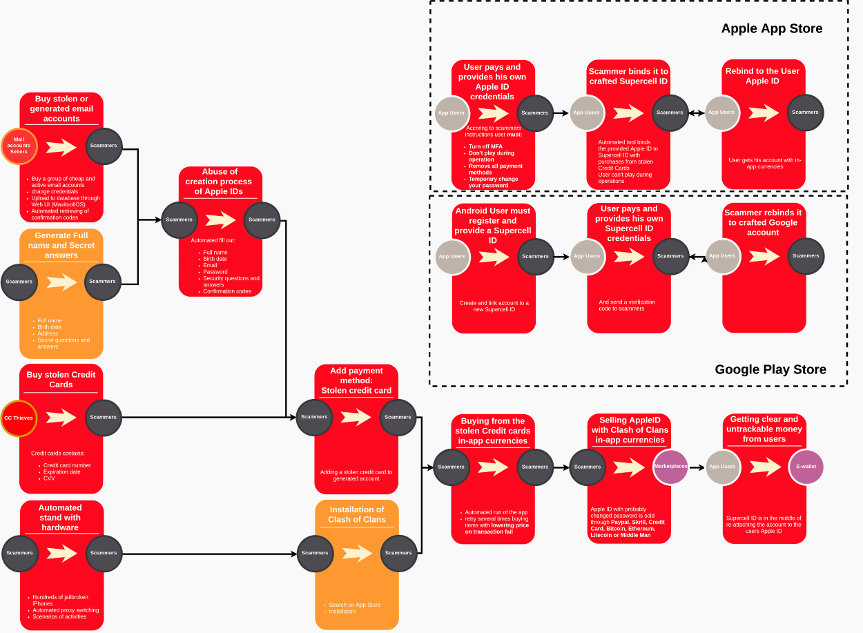 https://www.bleepstatic.com/content/posts/2018/07/17/MongoDB-money-laundering.png