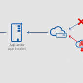 Microsoft Discovers Supply Chain Attack at Unnamed Maker of PDF Software Image