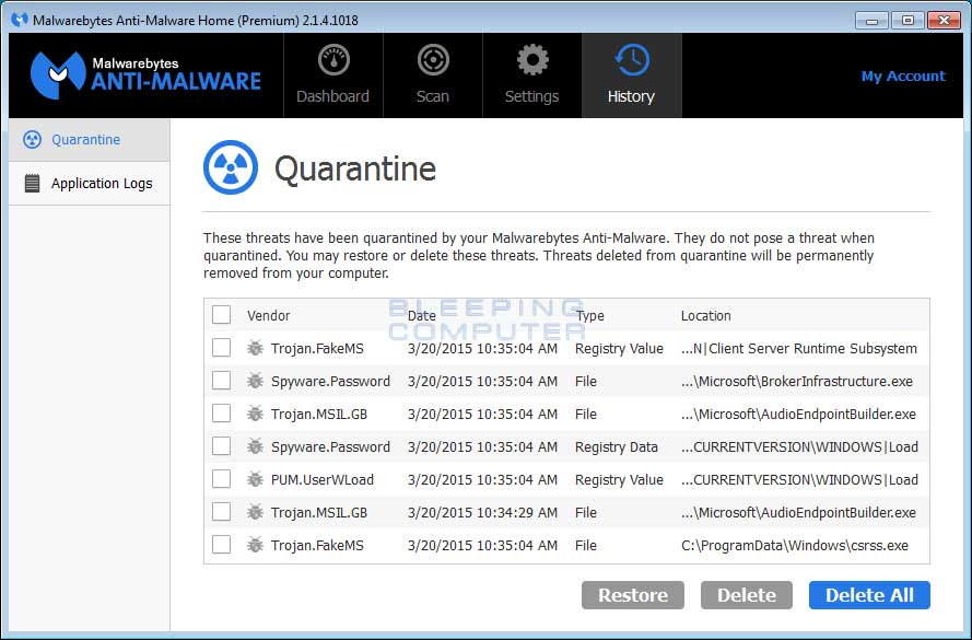 Malwarebytes Anti-Malware 2.2.1.1043 Download
