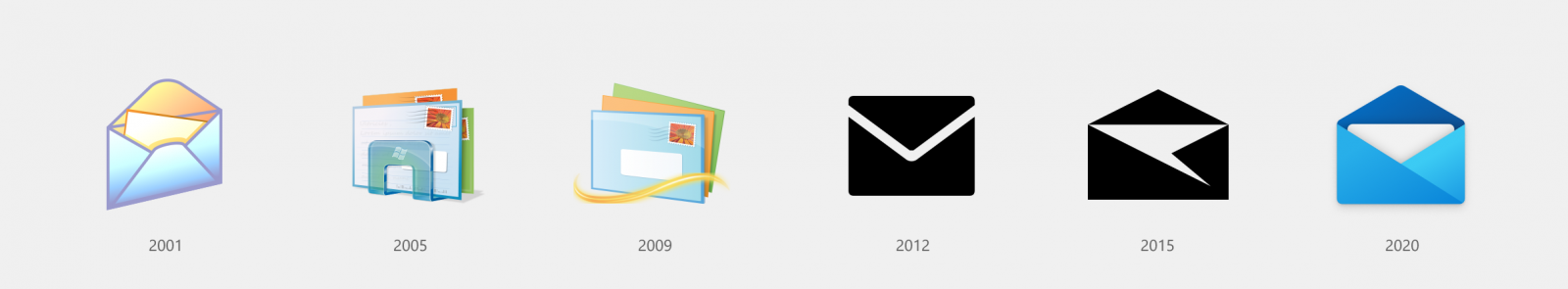 Evolution of the Windows Mail Icon