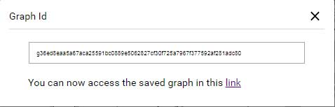 Saved Graph