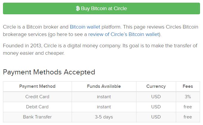 Buying Bitcoins at Circle