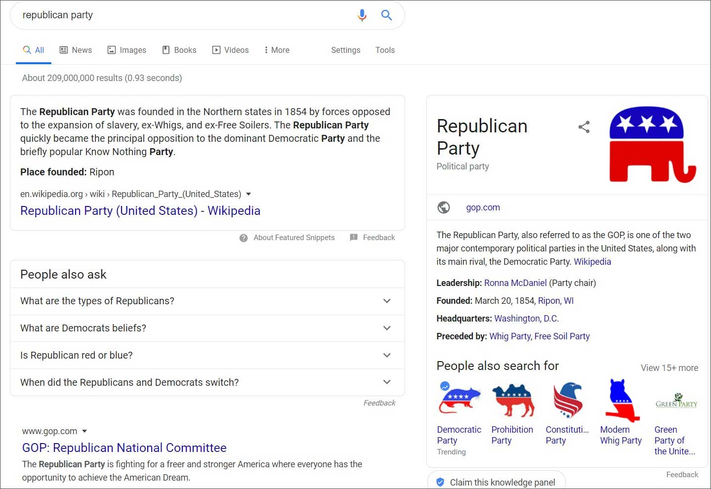 Republican Party Knowledge Panel