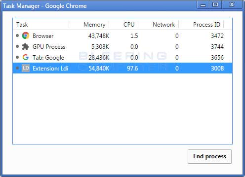 Chrome Task Manager showing the mining