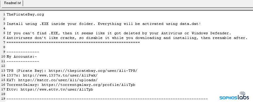A fake Readme file in a malicious torrent