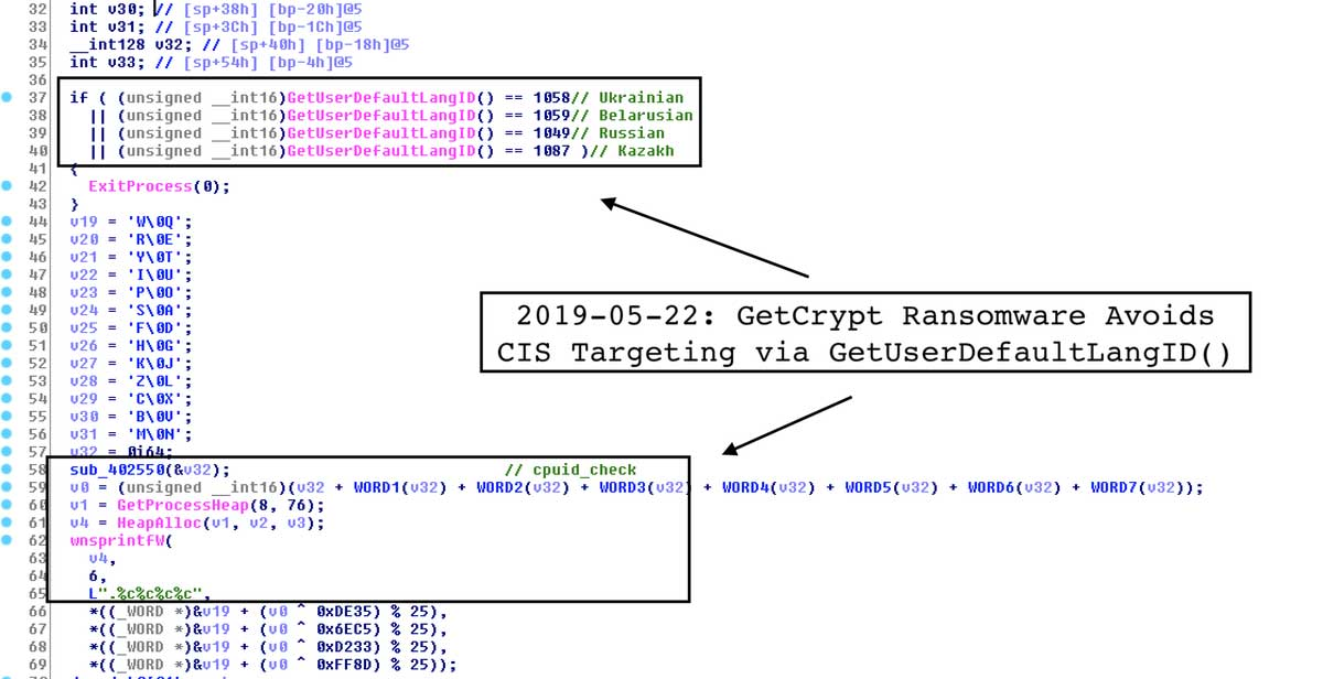 GetCrypt Ransomware Brute Forces Credentials, Decryptor Released