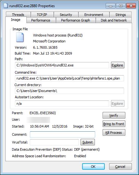 Rundll32.exe installing Locky