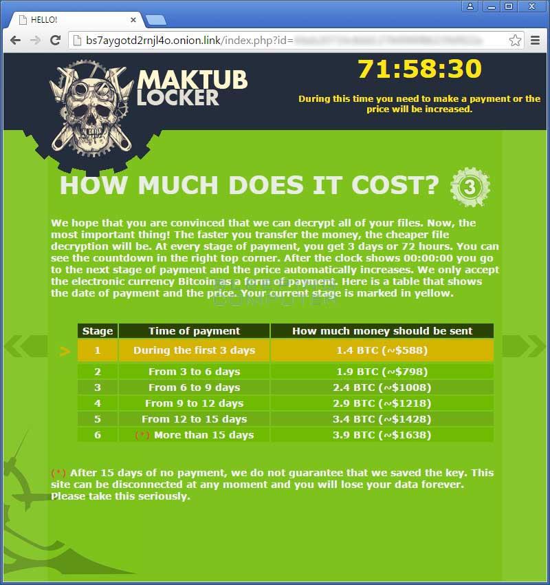 The Art Of The Maktub Locker Ransomware