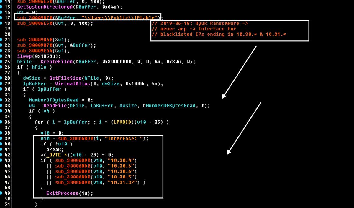 Ryuk Ransomware Adds IP and Computer Name Blacklisting