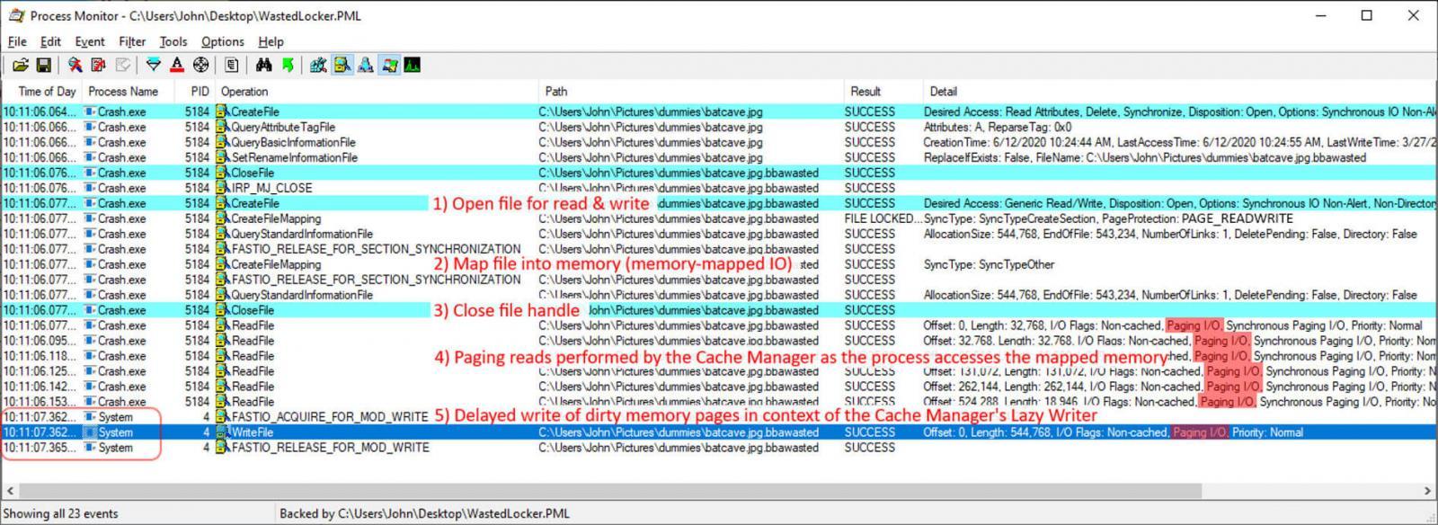 Los archivos se cifran con una cuenta del sistema de Windows