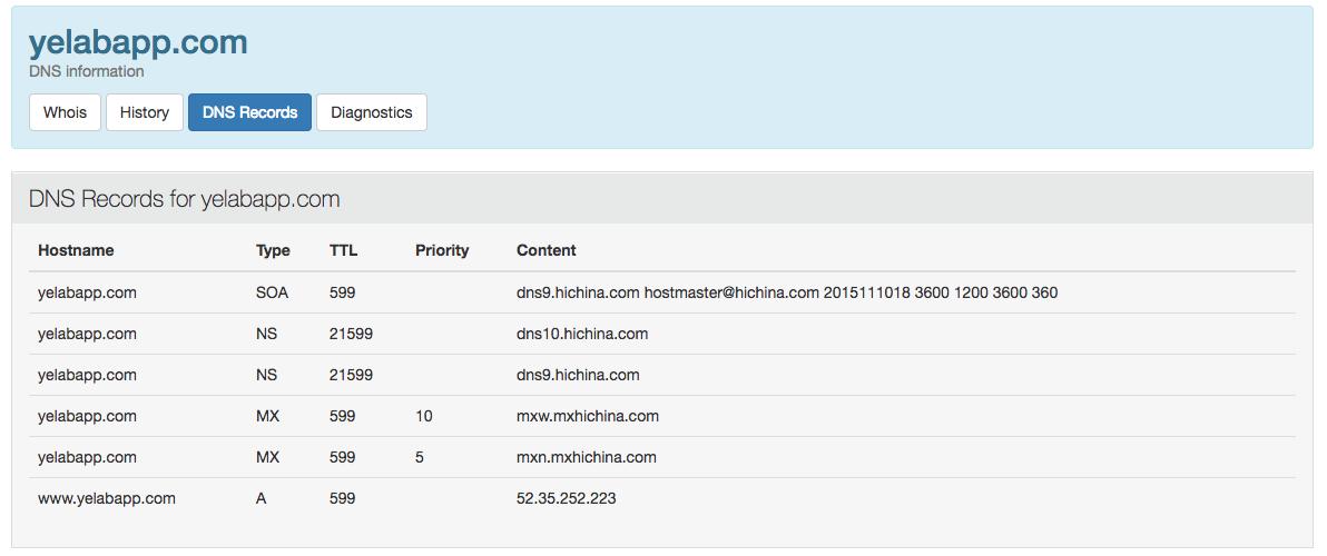 DNS records for yelabapp.com
