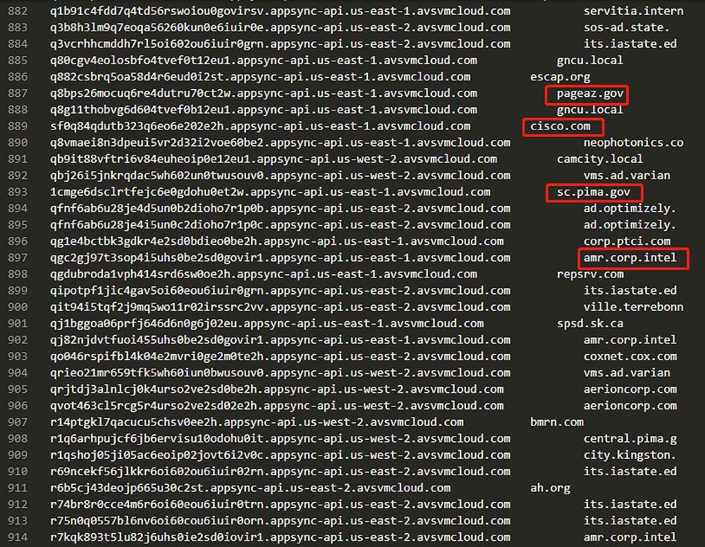 Decoded backdoor C2 subdomain URLs