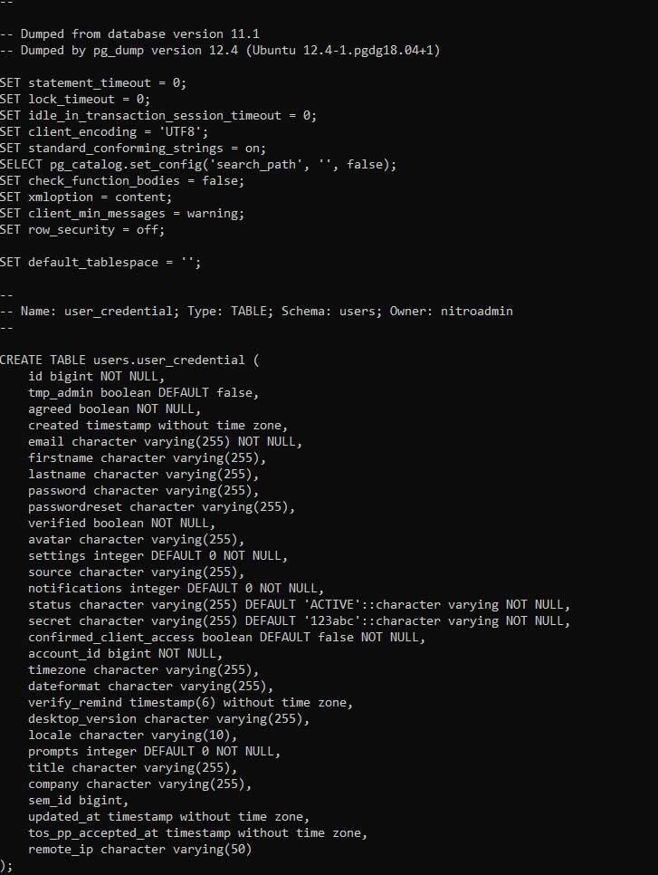 Base de datos de usuarios de Nitro