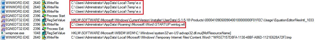 PortDoor backdoor disguised as Microsoft add-in