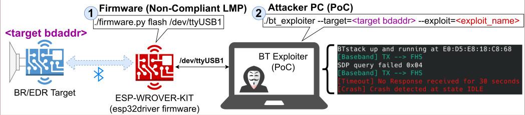 BrakTooth attack scenario