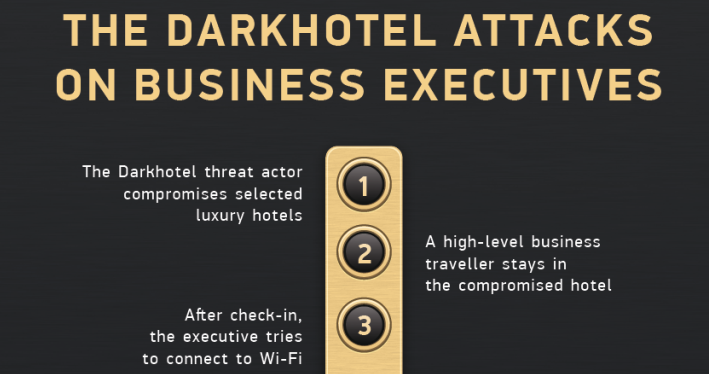Zero-Day In Microsoft's VBScript Engine Used By Darkhotel APT