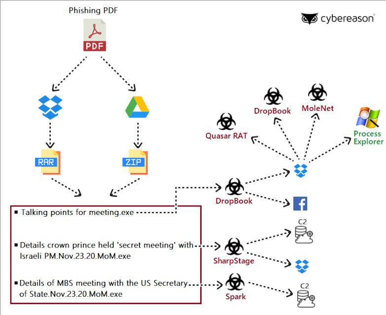 Molerats_attack_DropBook-Sharpstage.jpg