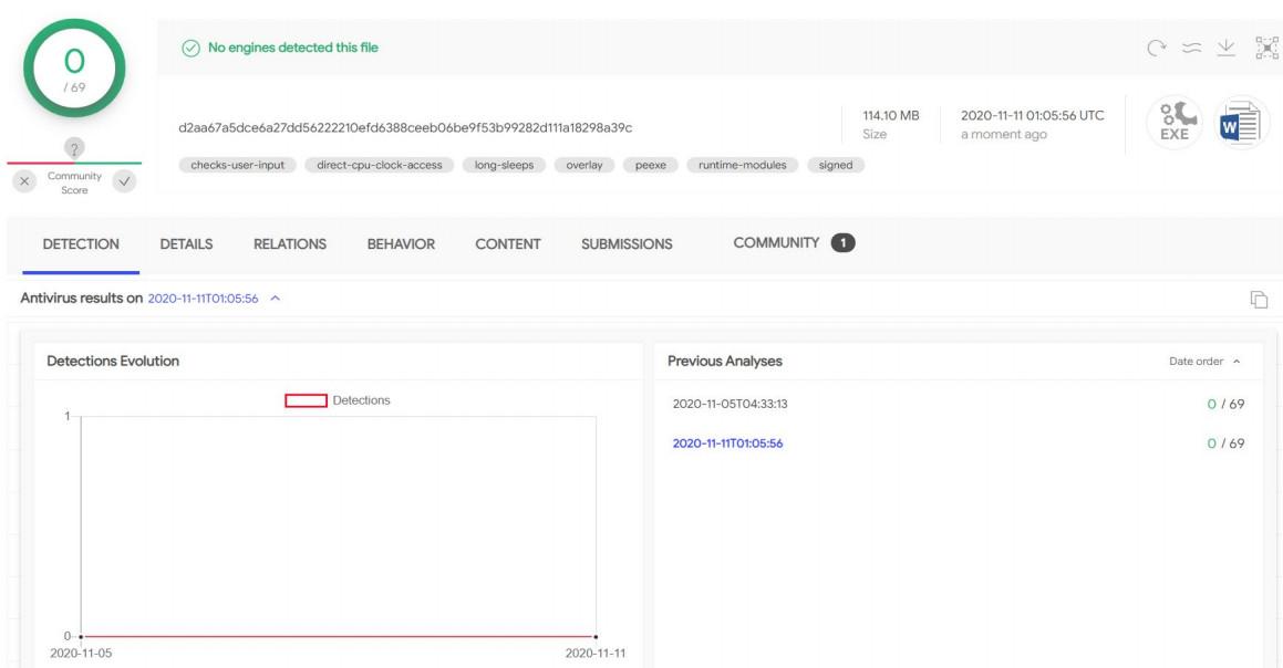 Jupyter malware installer detection