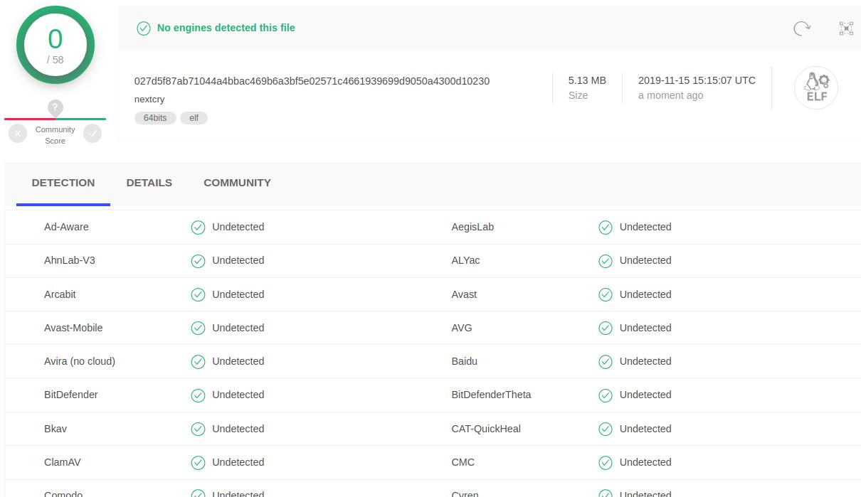 NextCry auf Virustotal