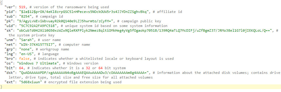 Informações presentes no REvil key blob para o portal de pagamento