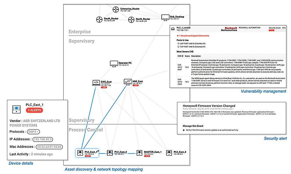 Example of Azure Defender for IoT alert