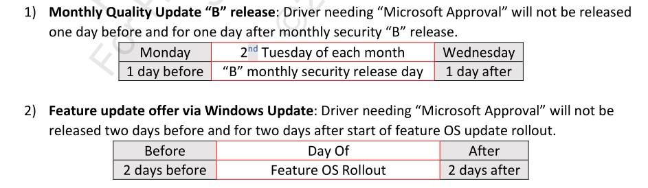Driver release windows