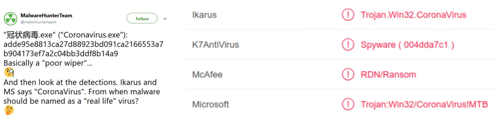 MalwareHunterTeam 'Coronavirus' wiper
