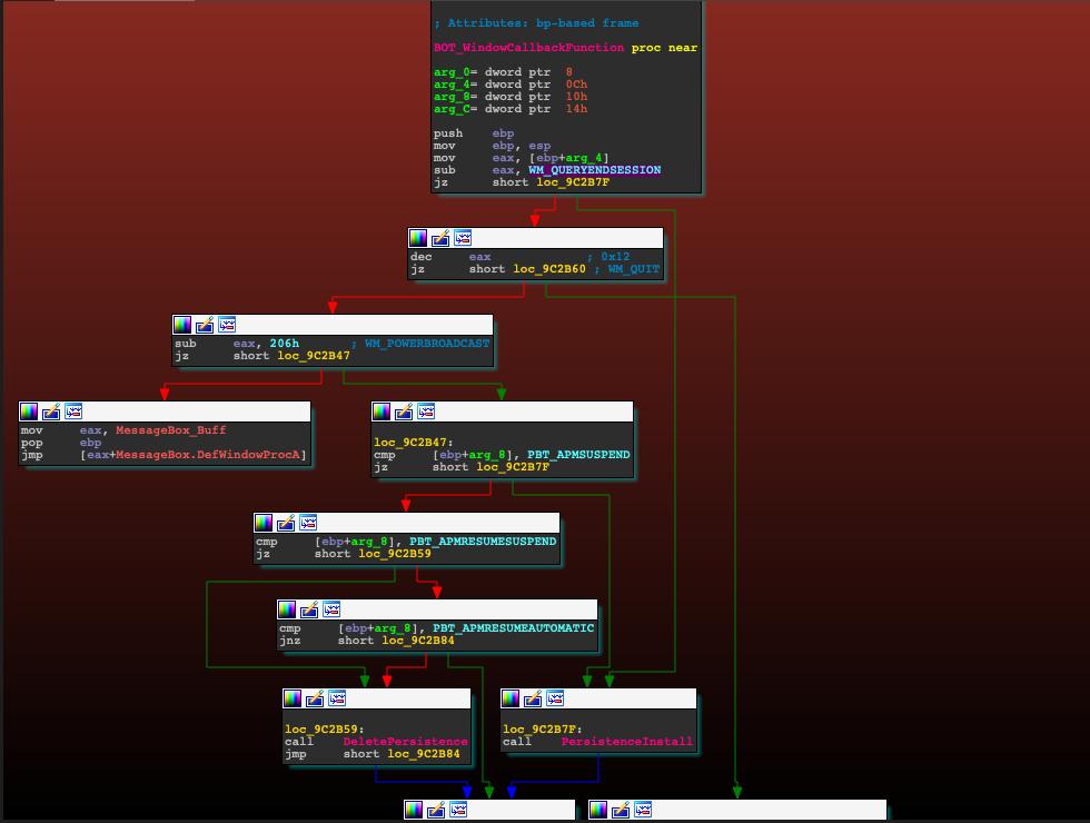 Qbot窗口消息监听器