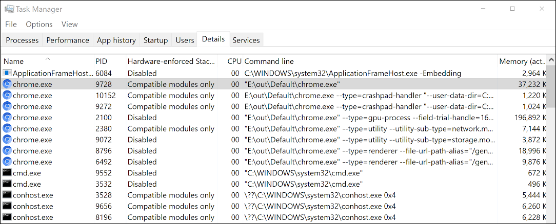 Chrome processes with Intel CET support