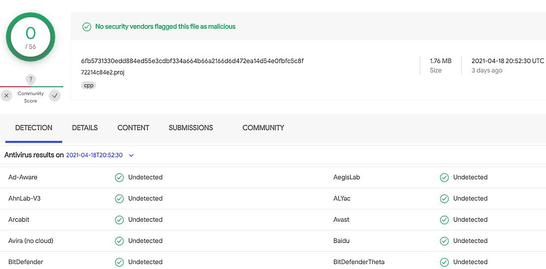 Zero detections on VirusTotal