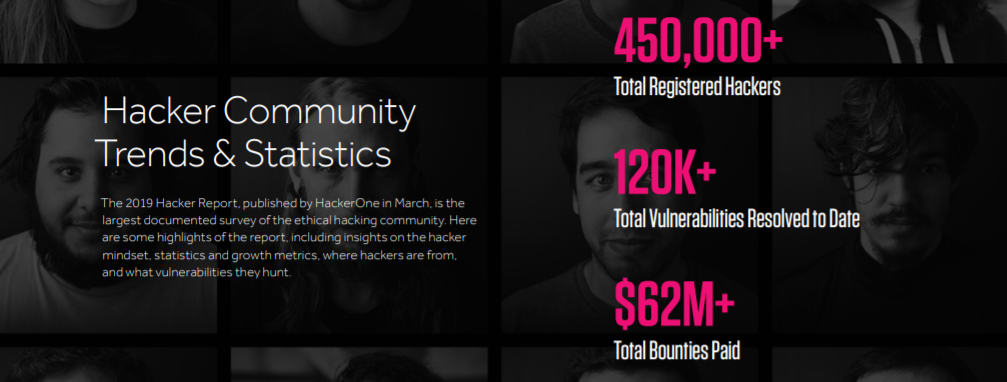 Five More Hackers Become Millionaires on HackerOne