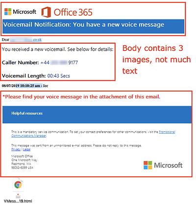 Muestra de correo electrónico de phishing